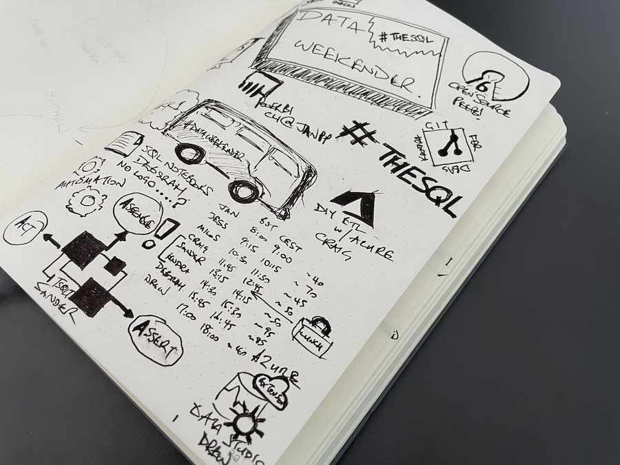 you can take graphical notes
